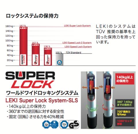 10:26 レキ ロックシステム保持力 スーパーロック