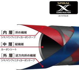 スパイラルX構造