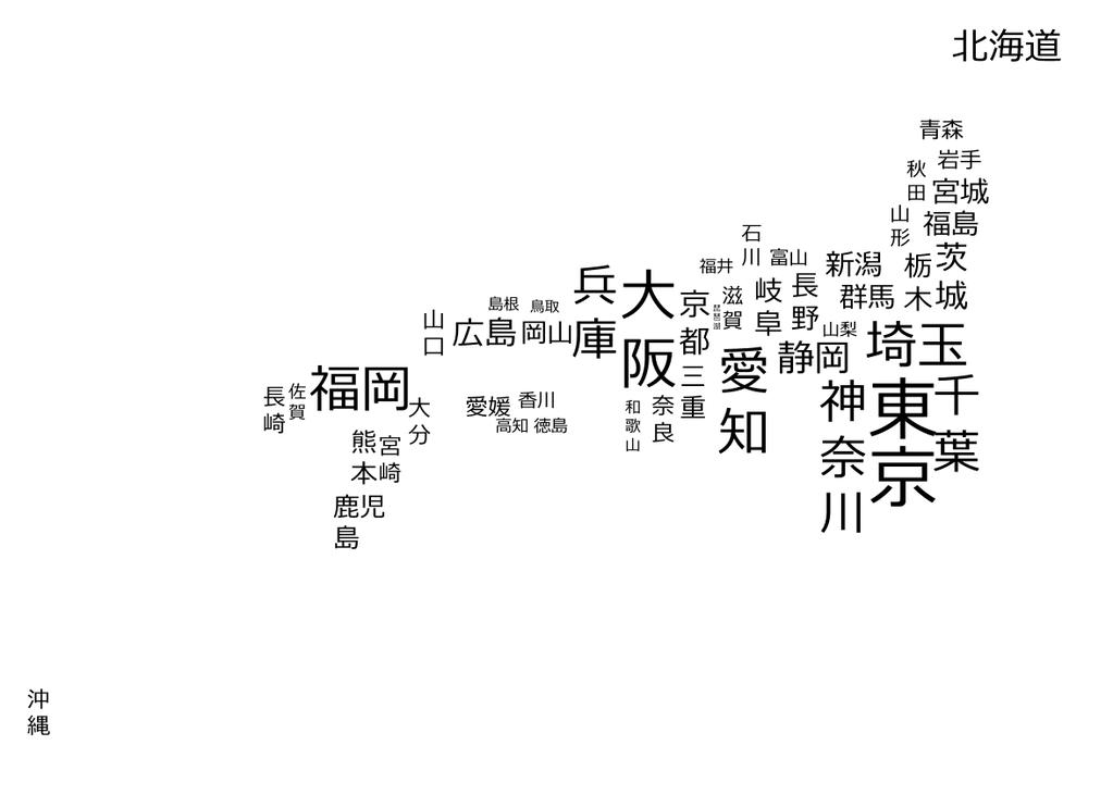 47都道府県の人口フォントサイズした