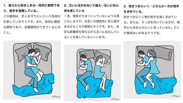 カップルの寝相診断