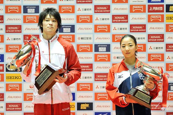 第69回全日本選手権で個人総合