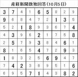 20141005産経新聞数独回答(10月05日)