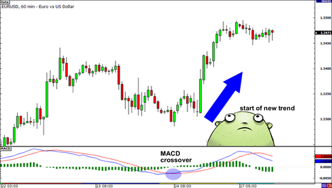 MACD-example2