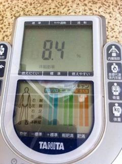 昨年の体脂肪