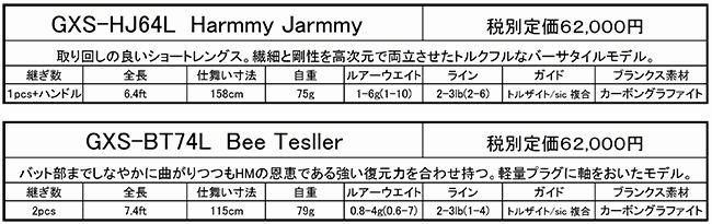 PDF Sheet1