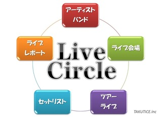 0921lc2aboutlivecircle