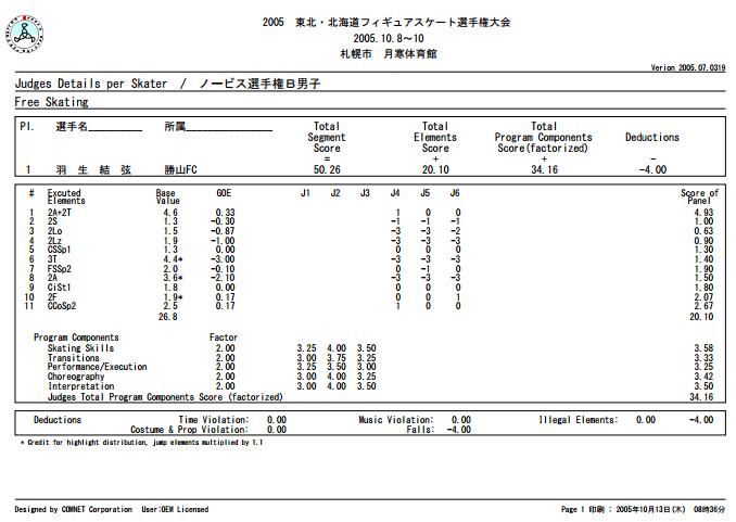 2004-2005年 東北・北海道フィ...