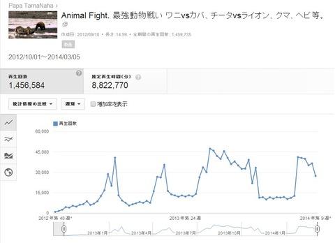 140307b_最強動物戦い