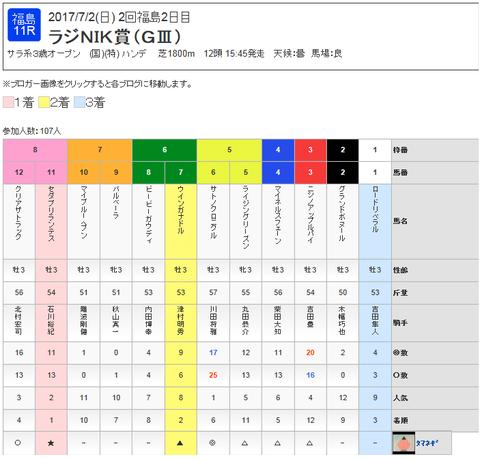 ラジNIK賞(GⅢ)