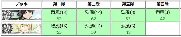 f5b5f01c13c38625bb492dc0bd5e9030