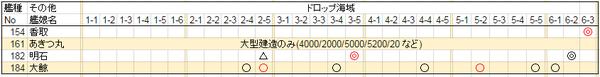 7d6d136a6afcd1e132229af89fade210