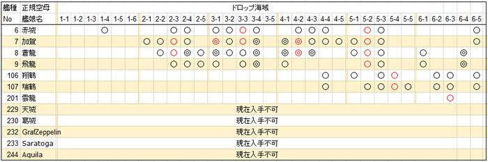 a54d7d85de64304f207e5b4c22d0760f