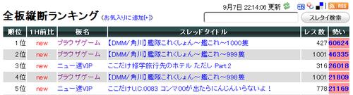 2013090711