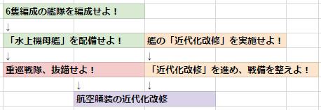 8ffdf560c65e7a7fc77d06b218de5850