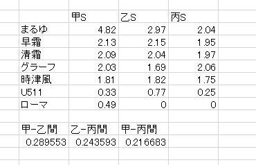 qE4nC46