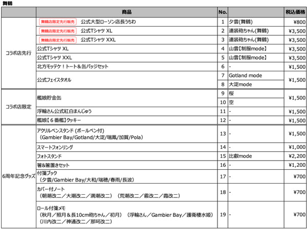kc_list05_maizuru