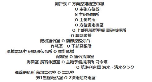 c827c5cea02206aeace2c570e0672d2bのコピー