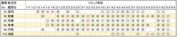 dcf88e1d53fa9a7e05300dc6856ffc61