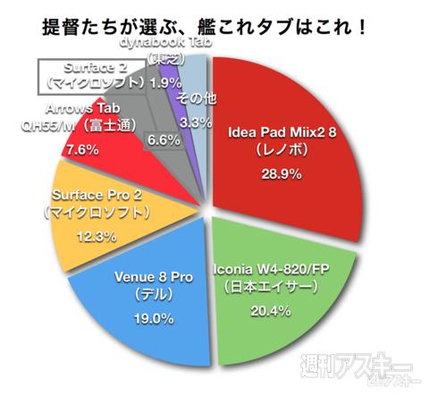 20131216yukoba_kai02_cs1e1_480x