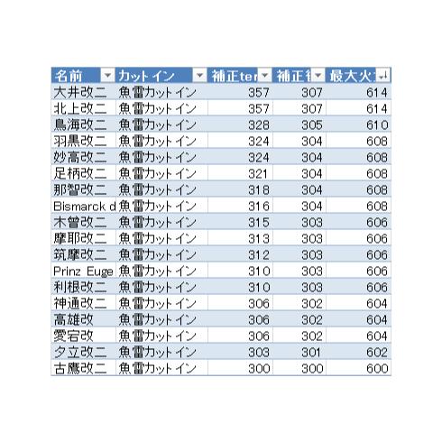 gameswf-1431806802-247-490x490