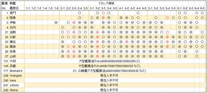 8425c1f4eb2d82f1564840a4a6e6f276