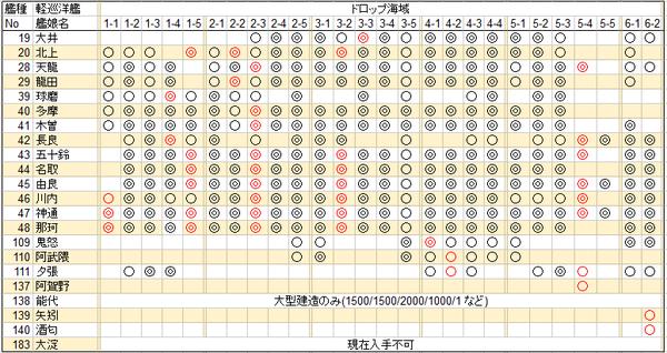 2f44c4ad69473e3d51cd062ce4674a62