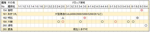 45f2f166f2b9e0881f94e07a5af43c45