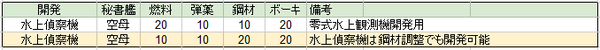2014053004