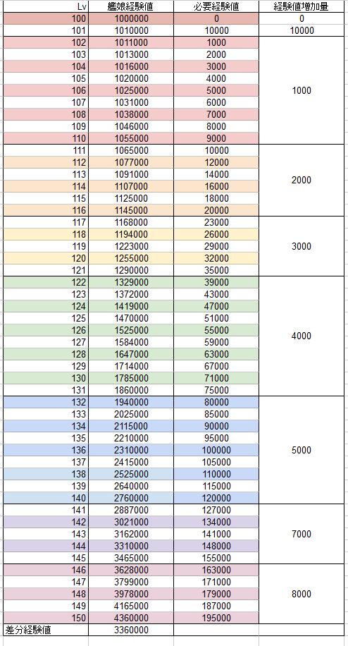 2014022202のコピー