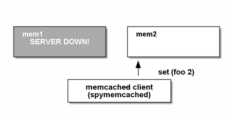 memcached8