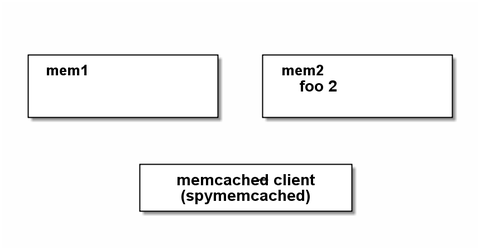 memcached10