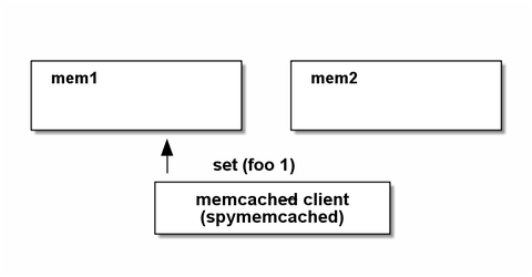 memcached2