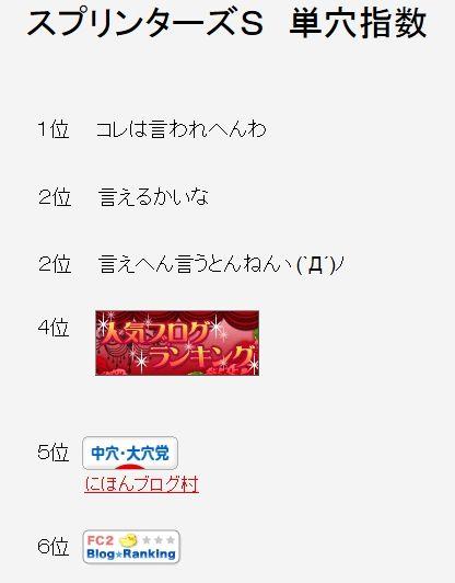 Baidu IME_2014-10-6_10-51-28