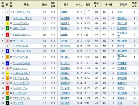 Baidu IME_2014-10-28_18-53-51