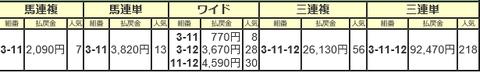 キャプチャ62