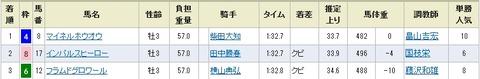 Baidu IME_2014-10-20_11-24-3