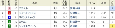 Baidu IME_2014-12-31_18-31-50