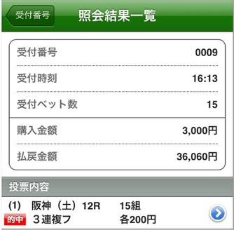 阪神最終12R2