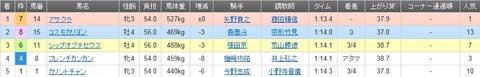 Baidu IME_2014-12-31_0-23-42