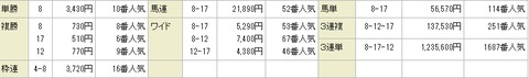 Baidu IME_2014-10-20_11-24-52