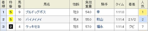 Baidu IME_2015-7-11_18-11-28