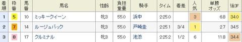 Baidu IME_2015-5-29_14-15-42