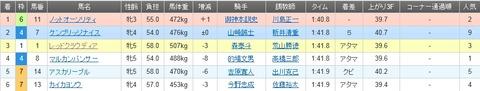 Baidu IME_2014-12-31_0-16-30
