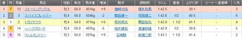 Baidu IME_2014-12-30_1-1-0
