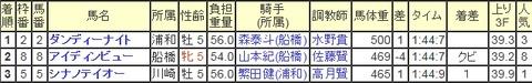 Baidu IME_2015-5-29_14-38-41