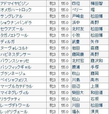 Baidu IME_2014-10-16_20-36-50