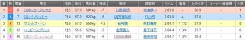 Baidu IME_2014-12-30_0-55-49