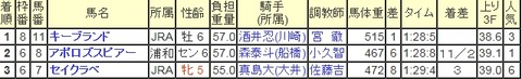Baidu IME_2015-5-29_14-44-53