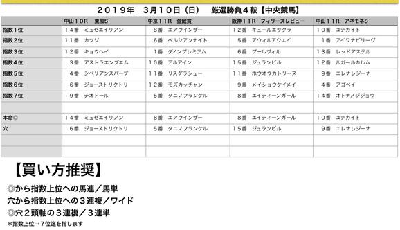 スクリーンショット 2019-03-10 12.03.52