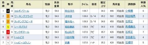 Baidu IME_2014-11-9_20-24-22